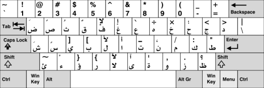 layout keyboard arab